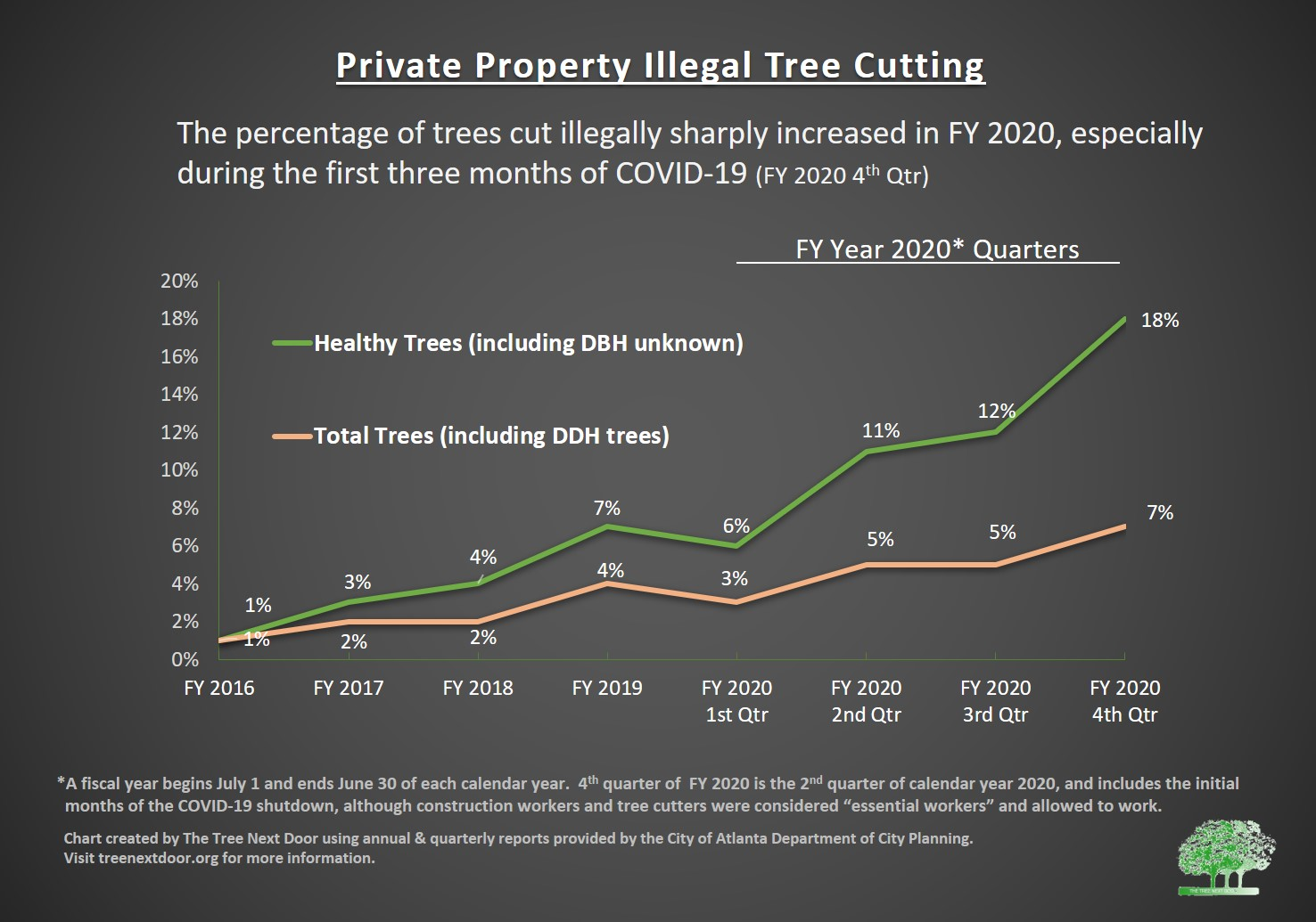 trees cut illegally1